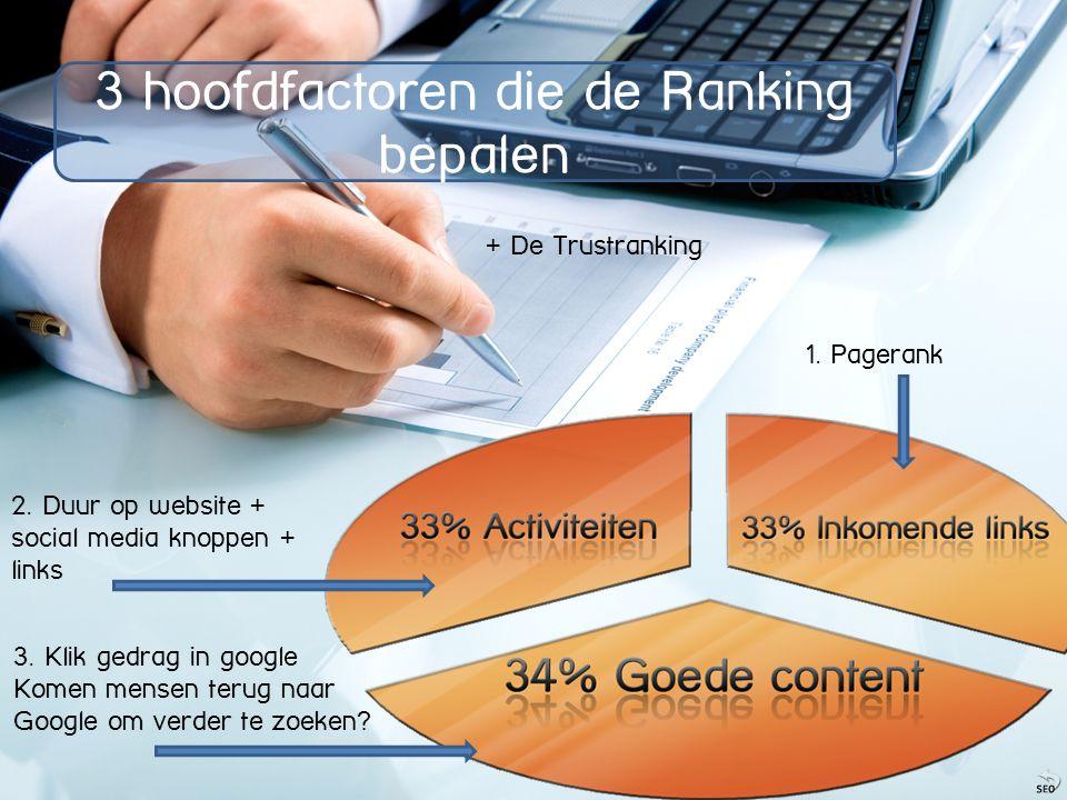 3 factoren die de Google Ranking bepalen 1. Pagerank 3 hoofdfactoren die de Ranking bepalen 2.
