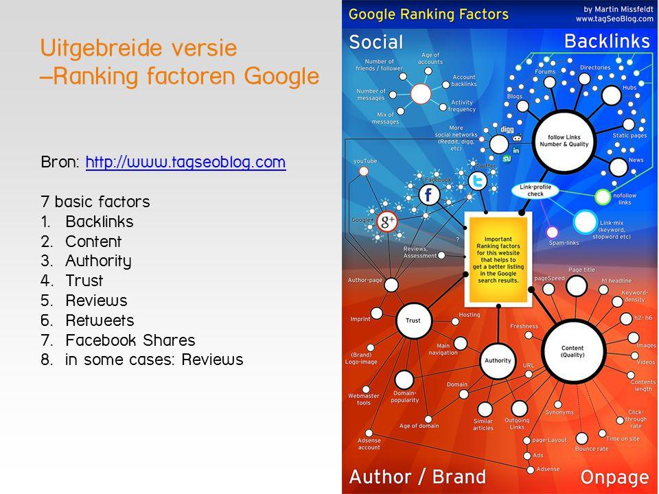 Uitgebreide versie –Ranking factoren Google Bron: http://www.tagseoblog.comhttp://www.tagseoblog.com 7 basic factors 1.