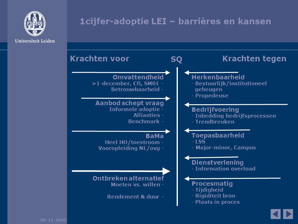 1cijfer-adoptie LEI – barrières en kansen SQ 09-11-2005 Krachten voorKrachten tegen Herkenbaarheid - Bestuurlijk/institutioneel geheugen - Propedeuse