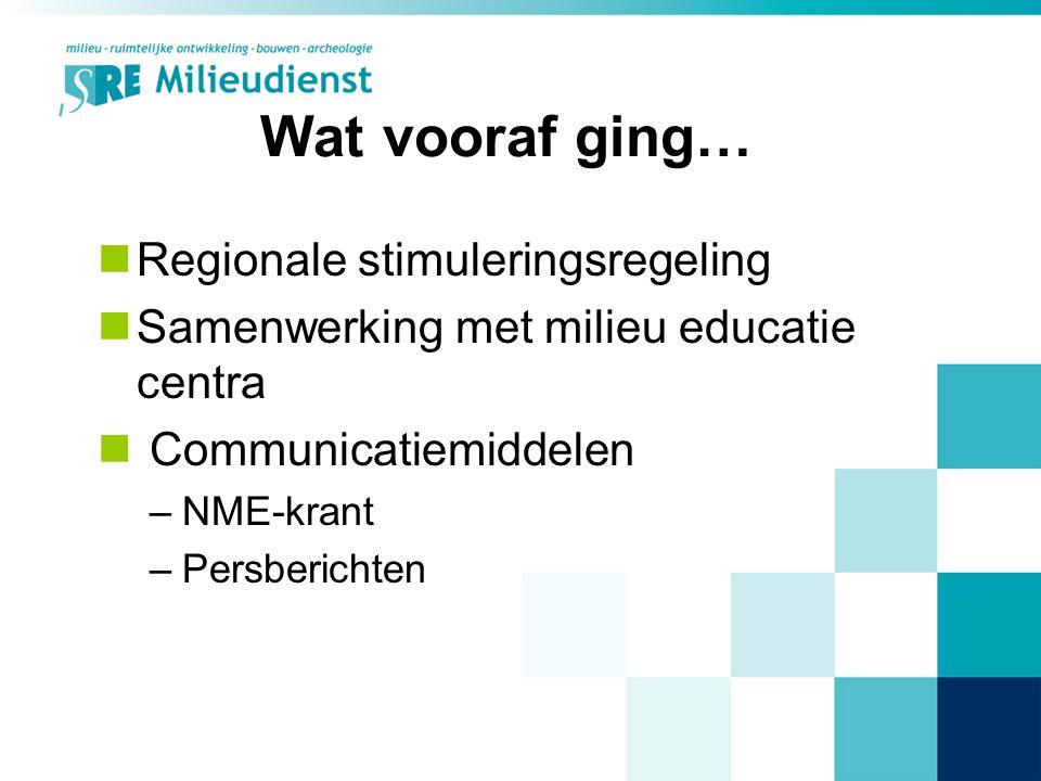 Wat vooraf ging… Regionale stimuleringsregeling Samenwerking met milieu educatie centra Communicatiemiddelen –NME-krant –Persberichten