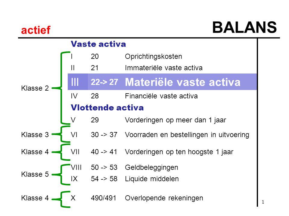 1 actief BALANS Vaste activa Klasse 2 I20Oprichtingskosten II21Immateriële vaste activa III 22-> 27 Materiële vaste activa IV28Financiële vaste activa Vlottende activa V29Vorderingen op meer dan 1 jaar Klasse 3VI30 -> 37Voorraden en bestellingen in uitvoering Klasse 4VII40 -> 41Vorderingen op ten hoogste 1 jaar Klasse 5 VIII50 -> 53Geldbeleggingen IX54 -> 58Liquide middelen Klasse 4X490/491Overlopende rekeningen