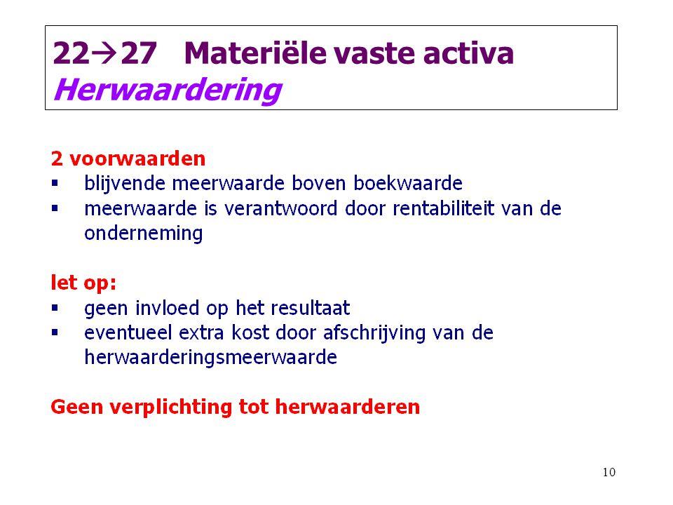 10 22  27 Materiële vaste activa Herwaardering