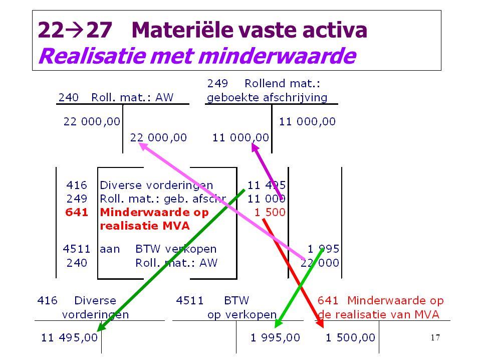 17 22  27 Materiële vaste activa Realisatie met minderwaarde