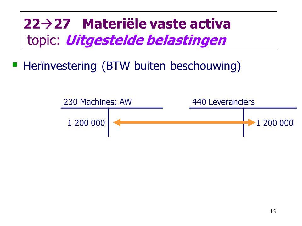 19 22  27 Materiële vaste activa topic: Uitgestelde belastingen  Herïnvestering (BTW buiten beschouwing) 230 Machines: AW440 Leveranciers 1 200 000
