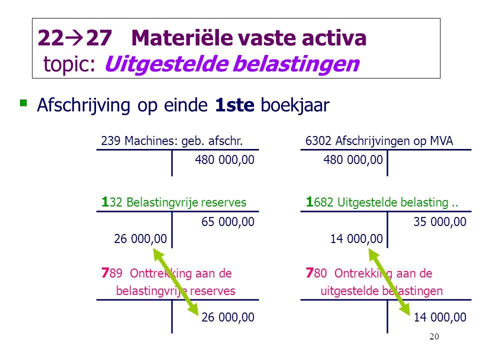 20 22  27 Materiële vaste activa topic: Uitgestelde belastingen  Afschrijving op einde 1ste boekjaar 239 Machines: geb. afschr.6302 Afschrijvingen o