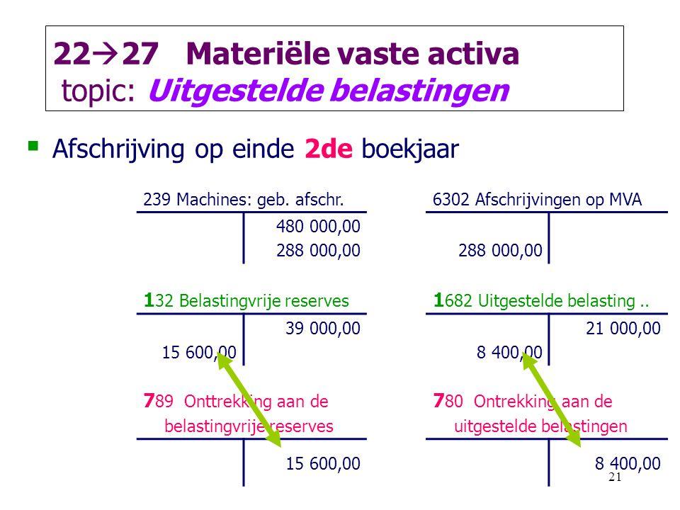 21 22  27 Materiële vaste activa topic: Uitgestelde belastingen  Afschrijving op einde 2de boekjaar 239 Machines: geb. afschr.6302 Afschrijvingen op