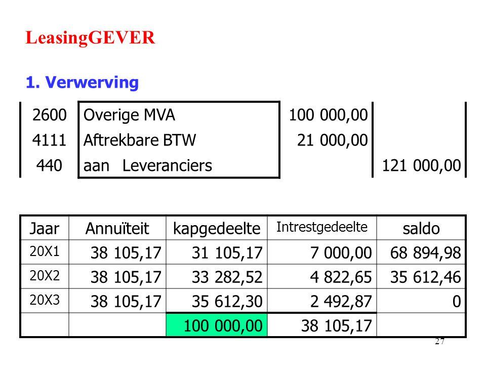 27 LeasingGEVER 1. Verwerving 2600Overige MVA100 000,00 4111Aftrekbare BTW21 000,00 440aanLeveranciers121 000,00 JaarAnnuïteitkapgedeelte Intrestgedee