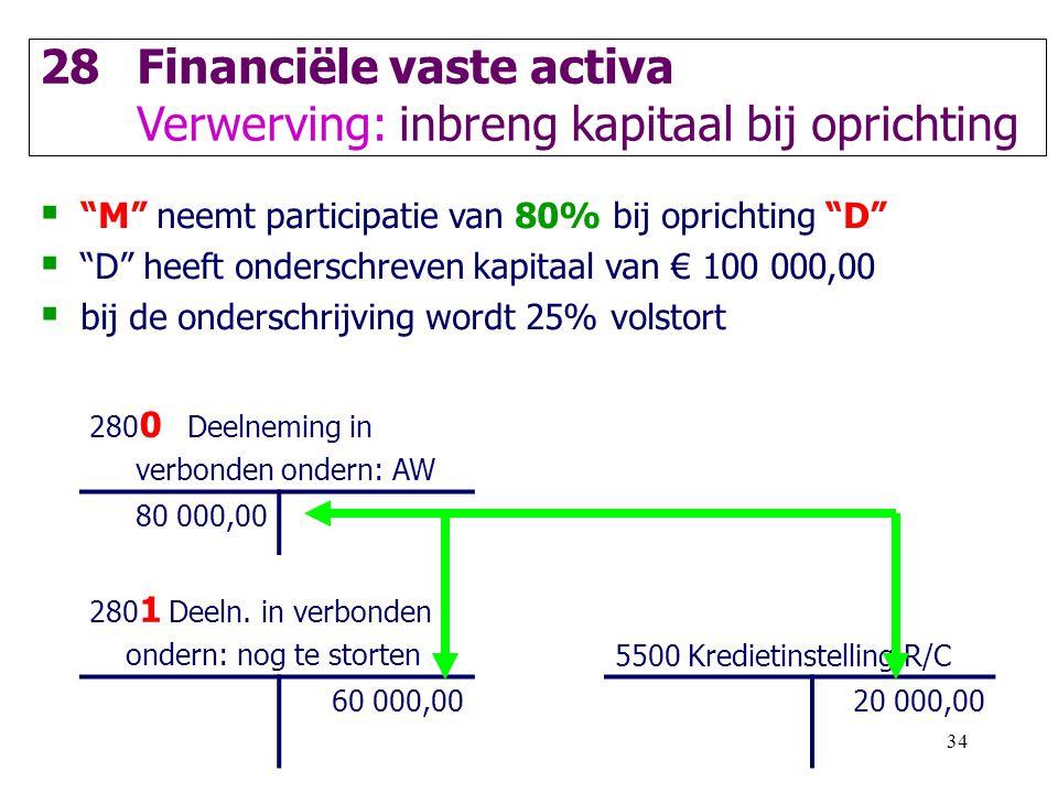 34 28Financiële vaste activa Verwerving: inbreng kapitaal bij oprichting  M neemt participatie van 80% bij oprichting D  D heeft onderschreven kapitaal van € 100 000,00  bij de onderschrijving wordt 25% volstort 280 0 Deelneming in verbonden ondern: AW 80 000,00 280 1 Deeln.