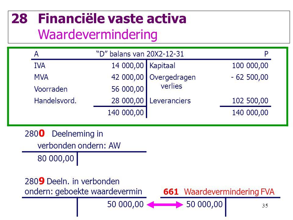 35 28Financiële vaste activa Waardevermindering A D balans van 20X2-12-31P IVA14 000,00Kapitaal100 000,00 MVA42 000,00Overgedragen verlies - 62 500,00 Voorraden56 000,00 Handelsvord.28 000,00Leveranciers102 500,00 140 000,00 280 0 Deelneming in verbonden ondern: AW 80 000,00 280 9 Deeln.