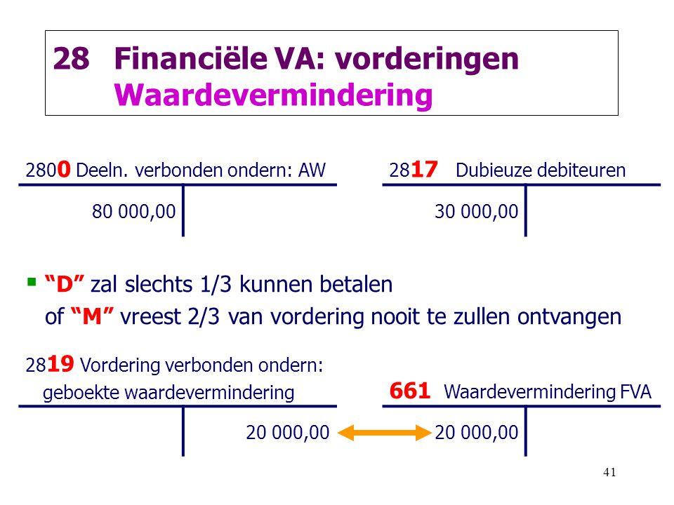 """41 28Financiële VA: vorderingen Waardevermindering 280 0 Deeln. verbonden ondern: AW28 17 Dubieuze debiteuren 80 000,0030 000,00  """"D"""" zal slechts 1/3"""