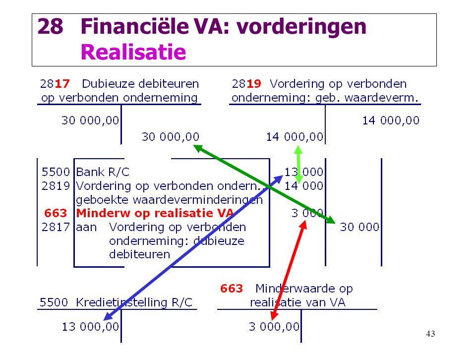 43 28Financiële VA: vorderingen Realisatie