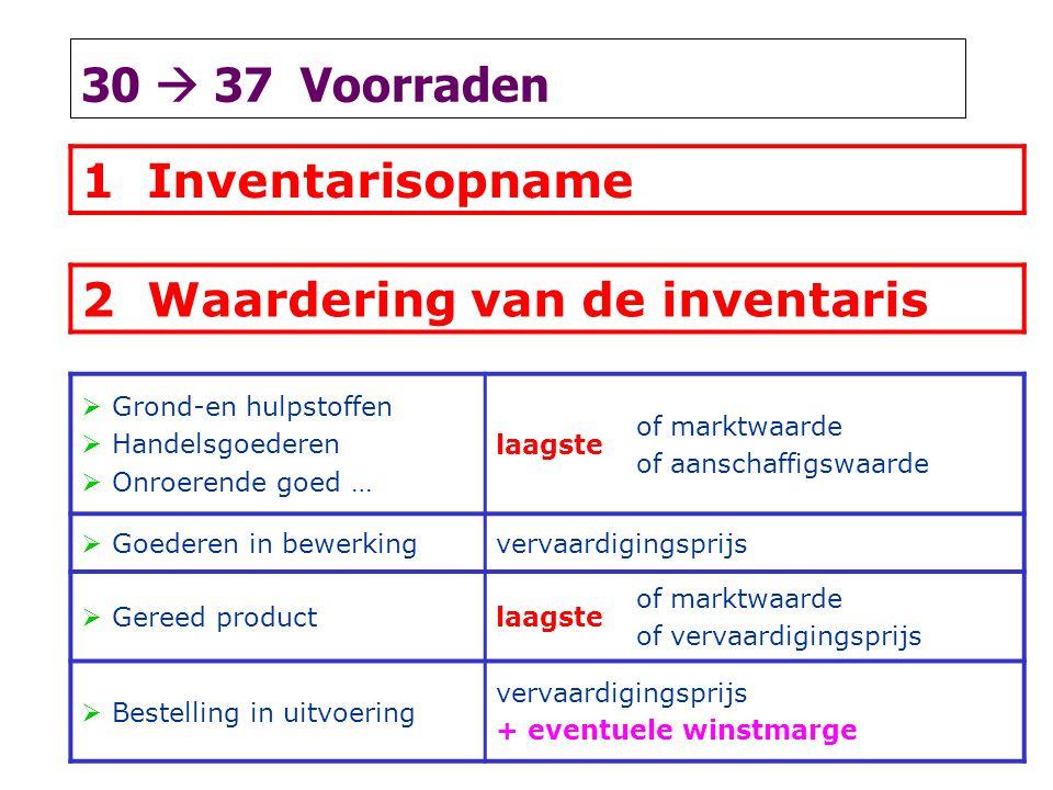 30  37 Voorraden 1 Inventarisopname 2 Waardering van de inventaris  Grond-en hulpstoffen  Handelsgoederen  Onroerende goed … laagste of marktwaard