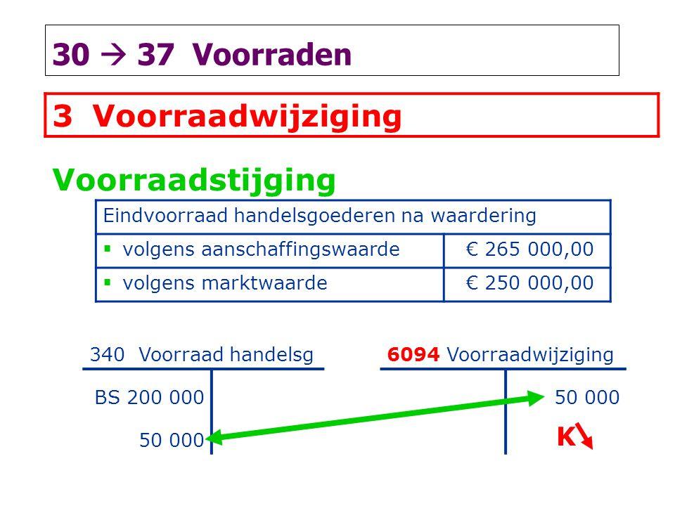 30  37 Voorraden 3Voorraadwijziging Voorraadstijging Eindvoorraad handelsgoederen na waardering  volgens aanschaffingswaarde € 265 000,00  volgens