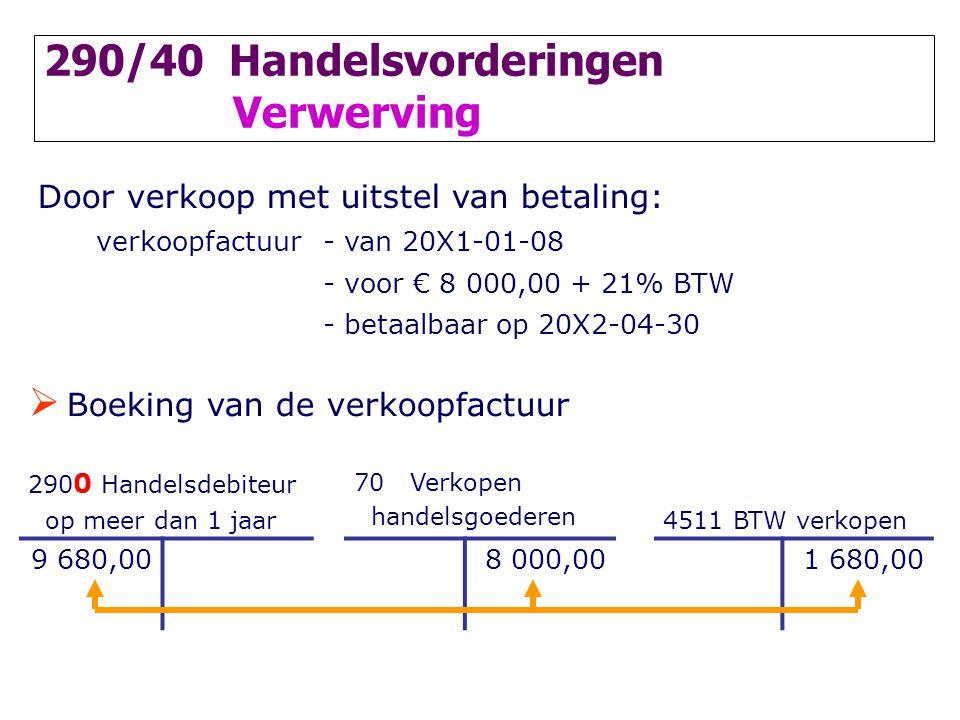 290/40 Handelsvorderingen Verwerving Door verkoop met uitstel van betaling: verkoopfactuur- van 20X1-01-08 - voor € 8 000,00 + 21% BTW - betaalbaar op 20X2-04-30  Boeking van de verkoopfactuur 290 0 Handelsdebiteur op meer dan 1 jaar 70Verkopen handelsgoederen 4511 BTW verkopen 9 680,008 000,001 680,00