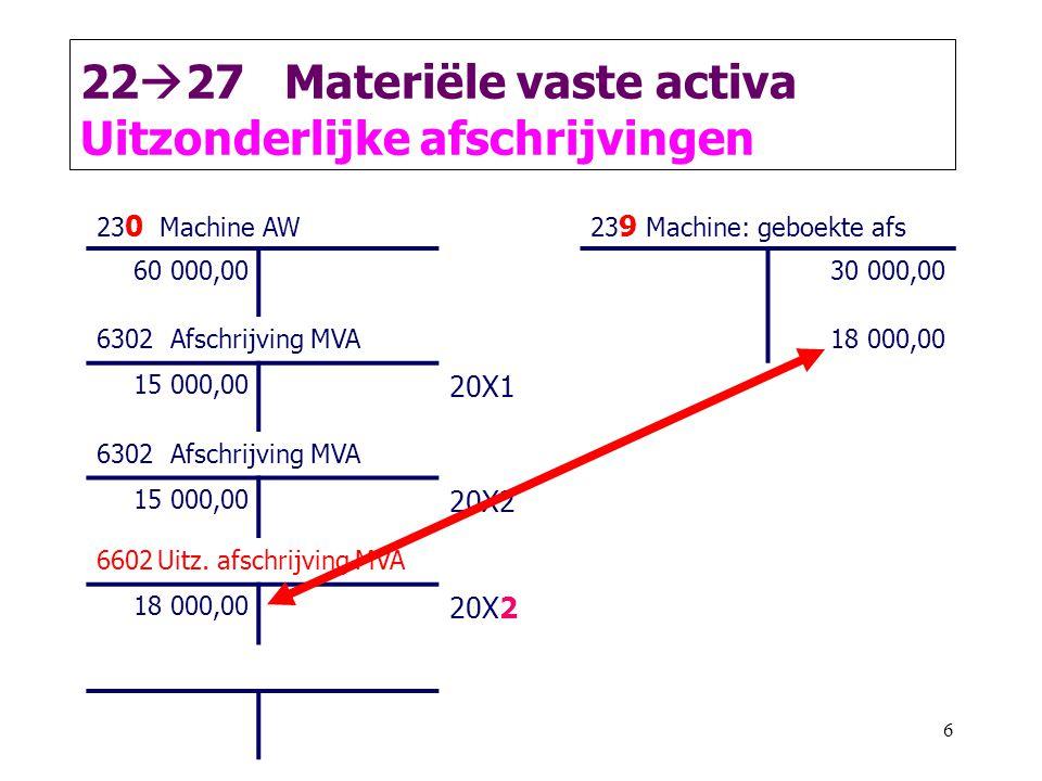 6 22  27 Materiële vaste activa Uitzonderlijke afschrijvingen 23 0 Machine AW23 9 Machine: geboekte afs 60 000,0030 000,00 6302 Afschrijving MVA18 000,00 15 000,00 20X1 6302 Afschrijving MVA 15 000,00 20X2 6602Uitz.