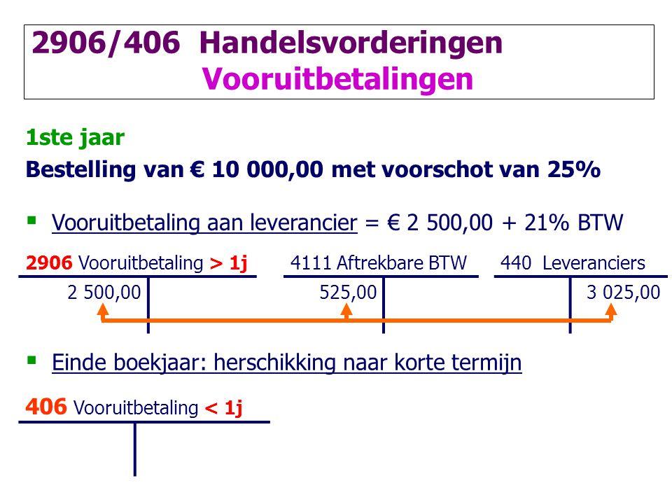 1ste jaar Bestelling van € 10 000,00 met voorschot van 25%  Vooruitbetaling aan leverancier = € 2 500,00 + 21% BTW 2906 Vooruitbetaling > 1j 4111 Aftrekbare BTW440 Leveranciers 2 500,00525,003 025,00  Einde boekjaar: herschikking naar korte termijn 406 Vooruitbetaling < 1j 2906/406 Handelsvorderingen Vooruitbetalingen