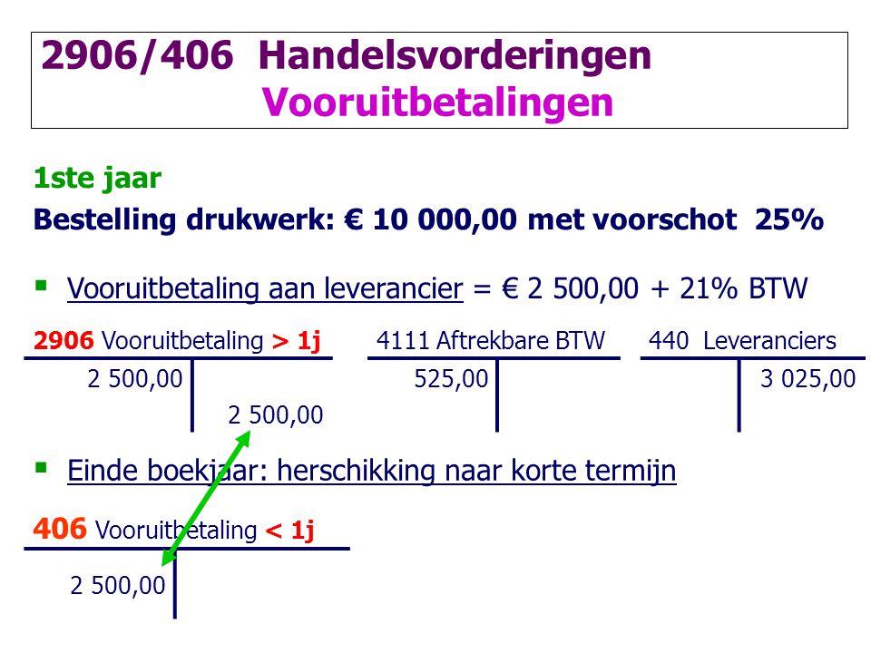 1ste jaar Bestelling drukwerk: € 10 000,00 met voorschot 25%  Vooruitbetaling aan leverancier = € 2 500,00 + 21% BTW 2906 Vooruitbetaling > 1j 4111 Aftrekbare BTW440 Leveranciers 2 500,00 525,003 025,00  Einde boekjaar: herschikking naar korte termijn 406 Vooruitbetaling < 1j 2 500,00 2906/406 Handelsvorderingen Vooruitbetalingen