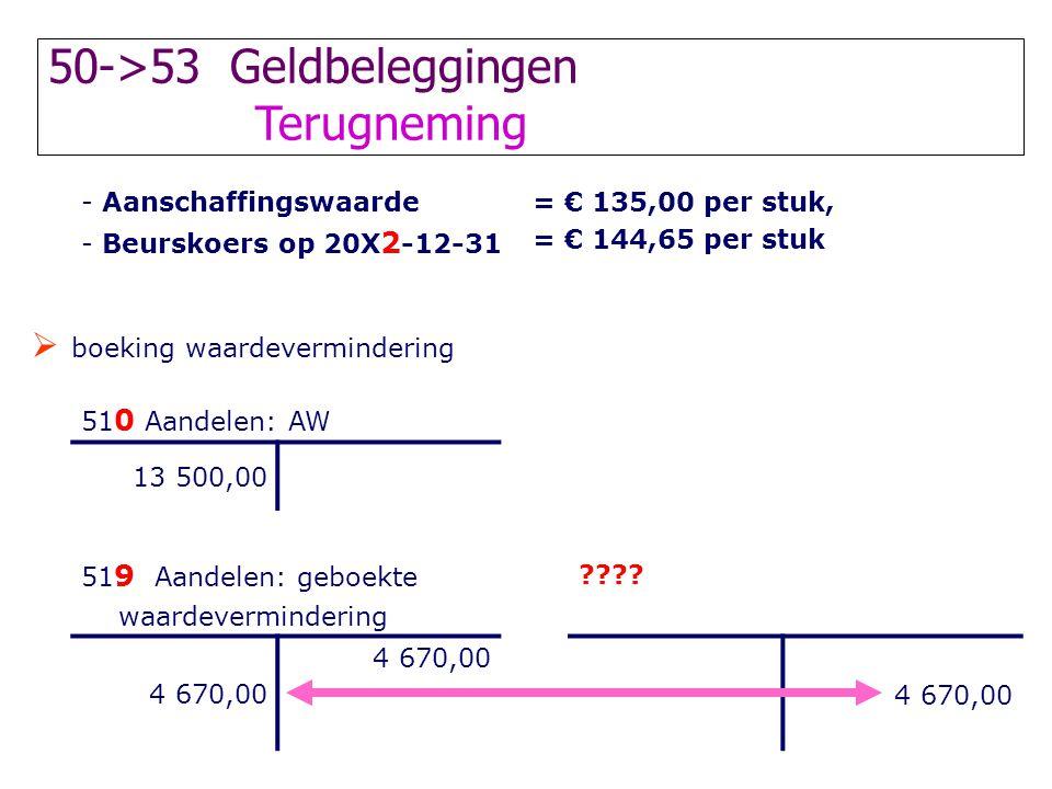 50->53 Geldbeleggingen Terugneming - Aanschaffingswaarde - Beurskoers op 20X 2 -12-31 = € 135,00 per stuk, = € 144,65 per stuk  boeking waardevermindering 51 0 Aandelen: AW 13 500,00 51 9 Aandelen: geboekte waardevermindering ???.