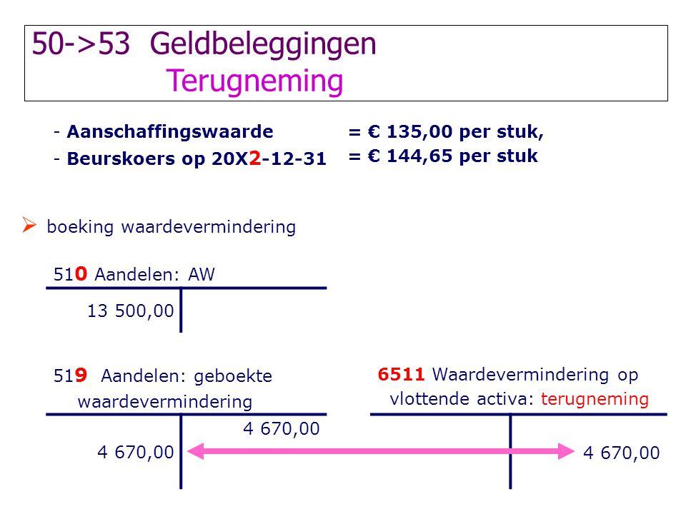 50->53 Geldbeleggingen Terugneming - Aanschaffingswaarde - Beurskoers op 20X 2 -12-31 = € 135,00 per stuk, = € 144,65 per stuk  boeking waardevermindering 51 0 Aandelen: AW 13 500,00 51 9 Aandelen: geboekte waardevermindering 6511 Waardevermindering op vlottende activa: terugneming 4 670,00