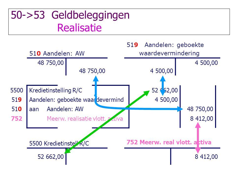 50->53 Geldbeleggingen Realisatie 510 Aandelen: AW 519 Aandelen: geboekte waardevermindering 48 750,00 4 500,00 5500Kredietinstelling R/C52 662,00 519