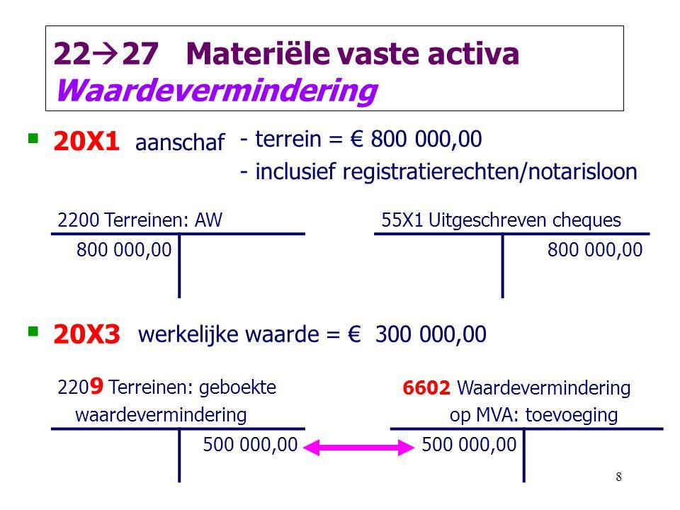 8 22  27 Materiële vaste activa Waardevermindering  20X1 aanschaf - terrein = € 800 000,00 - inclusief registratierechten/notarisloon 2200 Terreinen