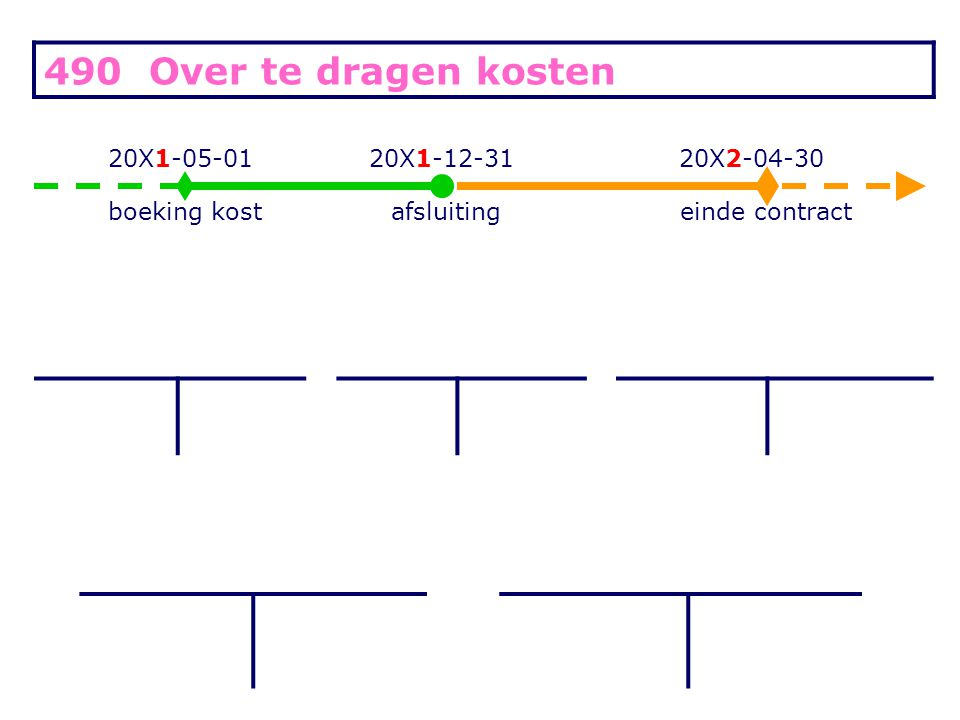 490 Over te dragen kosten 20X1-05-0120X1-12-3120X2-04-30 boeking kostafsluitingeinde contract