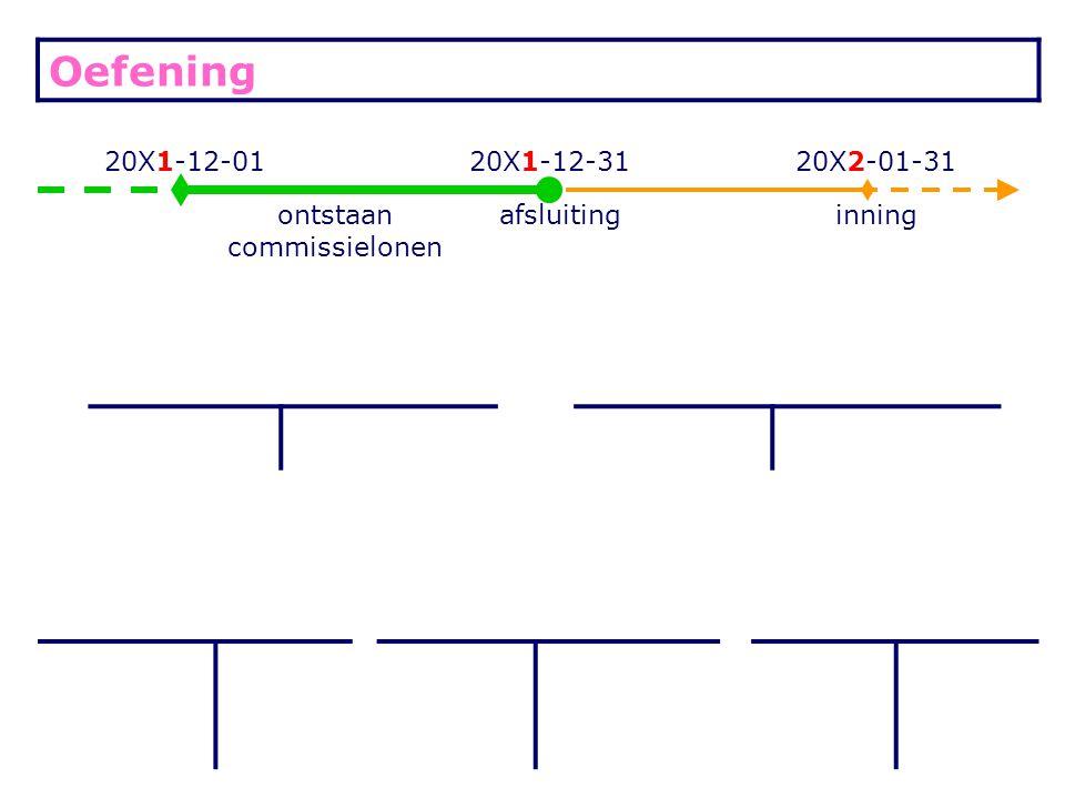 Oefening 20X1-12-0120X1-12-3120X2-01-31 ontstaan commissielonen afsluitinginning