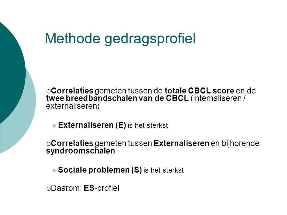 Methode gedragsprofiel  Correlaties gemeten tussen de totale CBCL score en de twee breedbandschalen van de CBCL (internaliseren / externaliseren) Externaliseren (E) is het sterkst  Correlaties gemeten tussen Externaliseren en bijhorende syndroomschalen Sociale problemen (S) is het sterkst  Daarom: ES-profiel