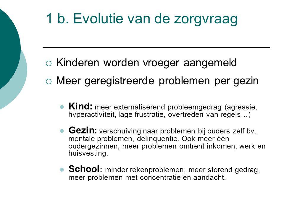 1 b. Evolutie van de zorgvraag  Kinderen worden vroeger aangemeld  Meer geregistreerde problemen per gezin Kind: meer externaliserend probleemgedrag