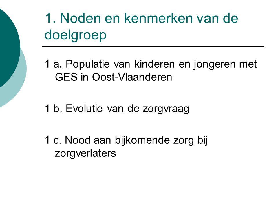 1. Noden en kenmerken van de doelgroep 1 a.