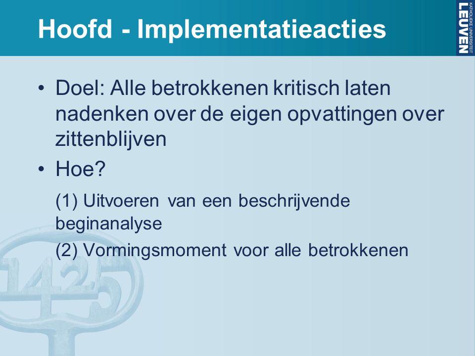 Hoofd - Implementatieacties Doel: Alle betrokkenen kritisch laten nadenken over de eigen opvattingen over zittenblijven Hoe? (1) Uitvoeren van een bes