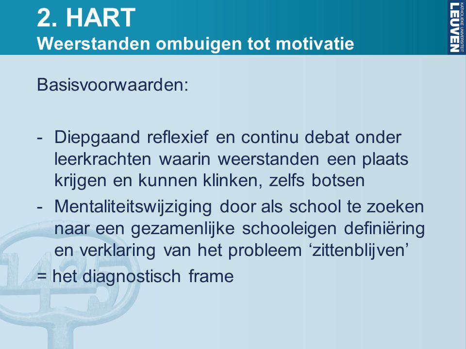 2. HART Weerstanden ombuigen tot motivatie Basisvoorwaarden: -Diepgaand reflexief en continu debat onder leerkrachten waarin weerstanden een plaats kr