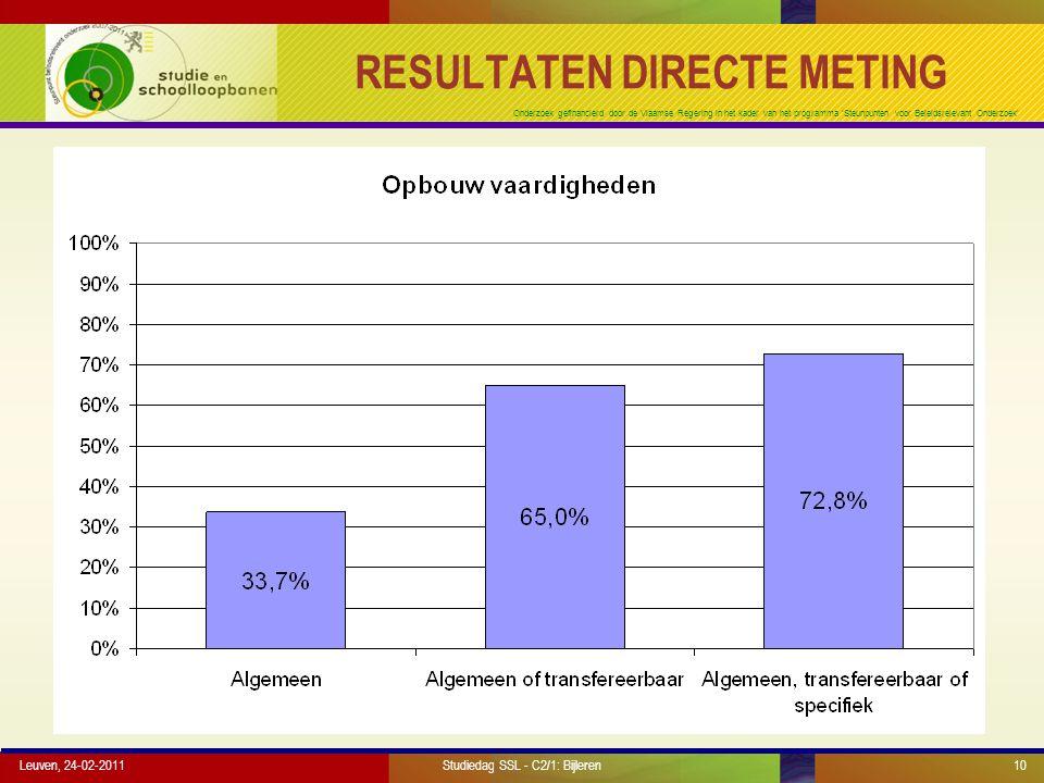 Onderzoek gefinancierd door de Vlaamse Regering in het kader van het programma 'Steunpunten voor Beleidsrelevant Onderzoek' RESULTATEN DIRECTE METING