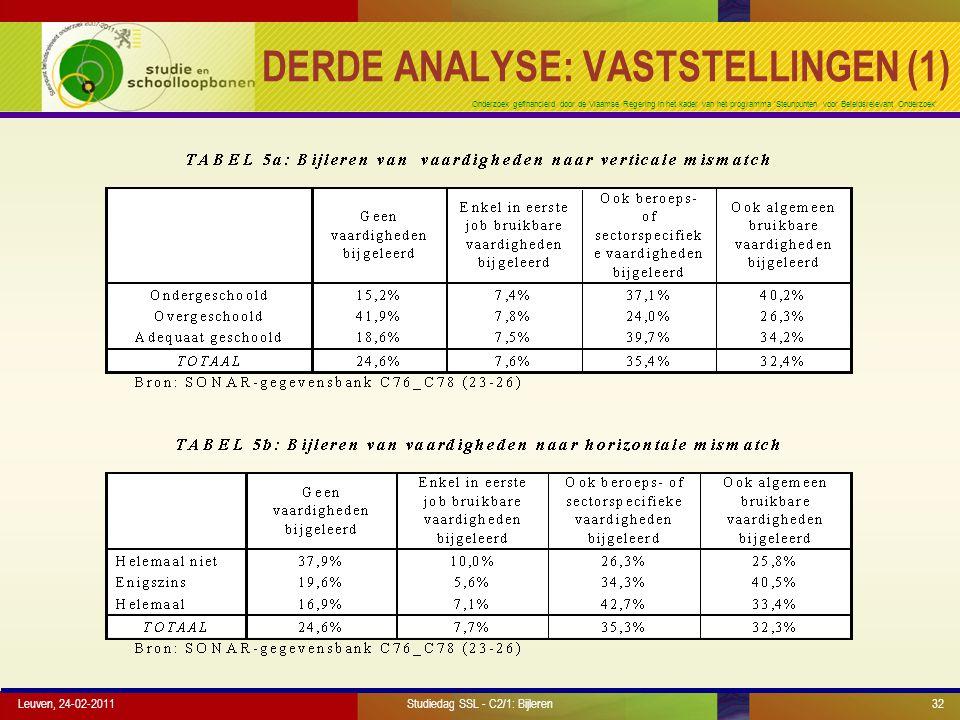 Onderzoek gefinancierd door de Vlaamse Regering in het kader van het programma 'Steunpunten voor Beleidsrelevant Onderzoek' DERDE ANALYSE: VASTSTELLIN