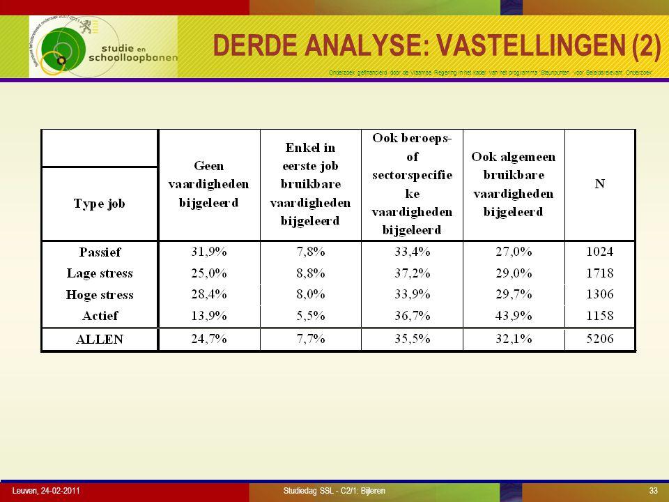 Onderzoek gefinancierd door de Vlaamse Regering in het kader van het programma 'Steunpunten voor Beleidsrelevant Onderzoek' DERDE ANALYSE: VASTELLINGE