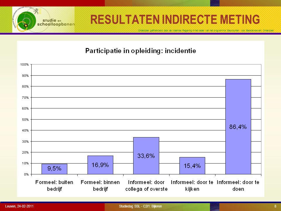 Onderzoek gefinancierd door de Vlaamse Regering in het kader van het programma 'Steunpunten voor Beleidsrelevant Onderzoek' DERDE ANALYSE: WERKWIJZE (1)  Sonar-gegevensbank C76_78(23-26)  Oorspronkelijke steekproef: 6017 eenheden  Waarvan 5517 met een eerste job voor leeftijd van 26 jaar  En 4723 zonder missings op één van de gebruikte variabelen  Let wel: categorie 'onbekend' ingevoerd voor bepaalde variabelen  Binaire logistische regressies  Risico (of kans) op niets bijleren  Kans op bijleren van draagbare vaardigheden  Kans op bijleren van ruim draagbare vaardigheden Leuven, 24-02-2011Studiedag SSL - C2/1: Bijleren29