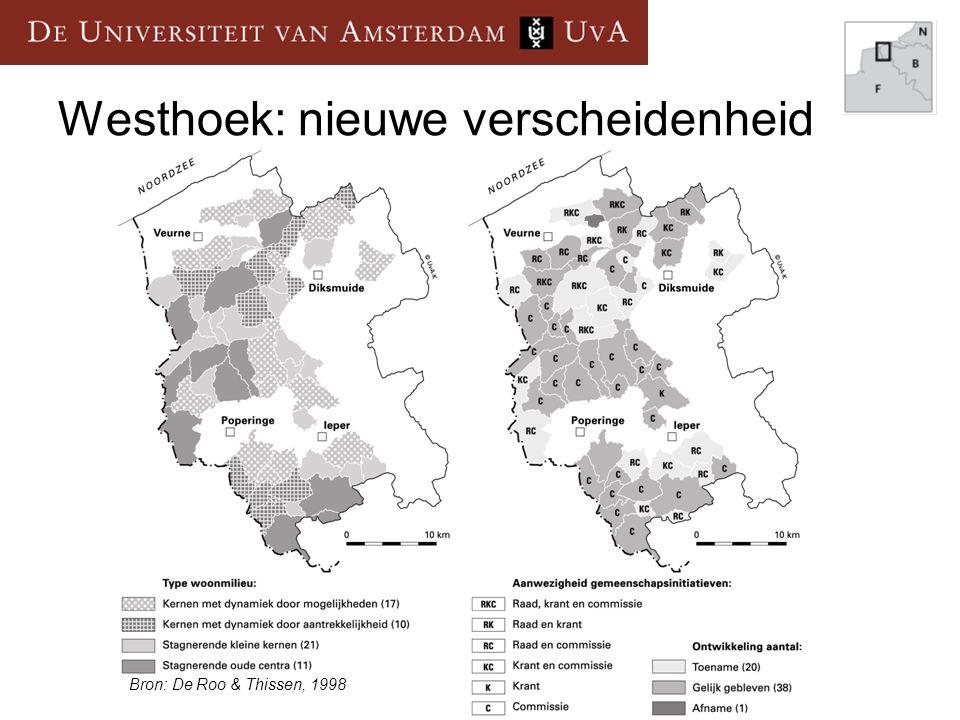 Westhoek: nieuwe verscheidenheid Bron: De Roo & Thissen, 1998