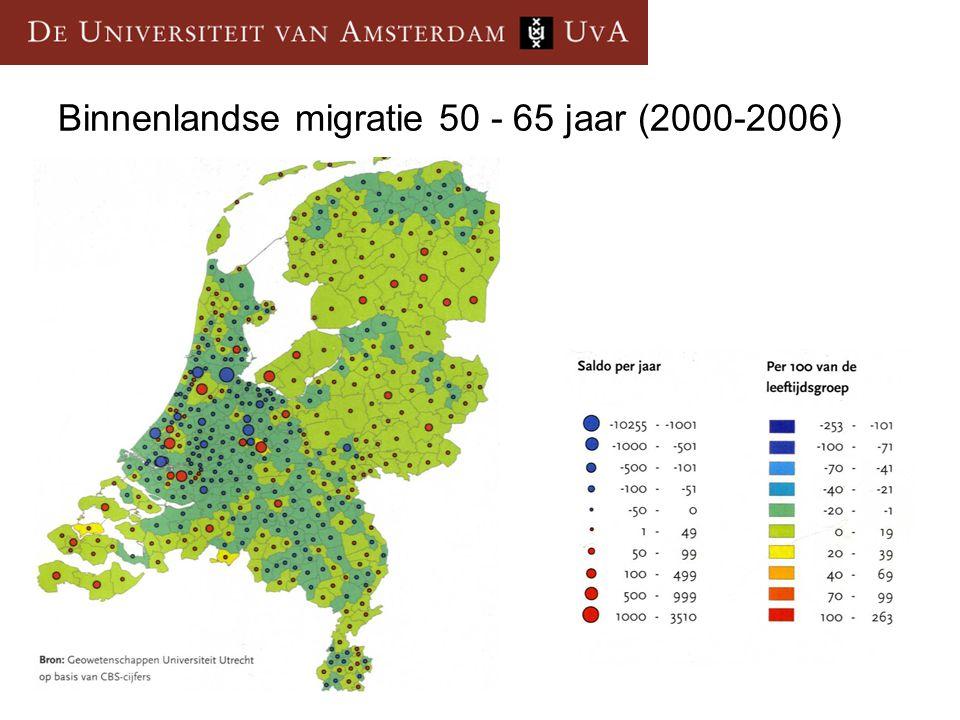 Binnenlandse migratie 50 - 65 jaar (2000-2006)