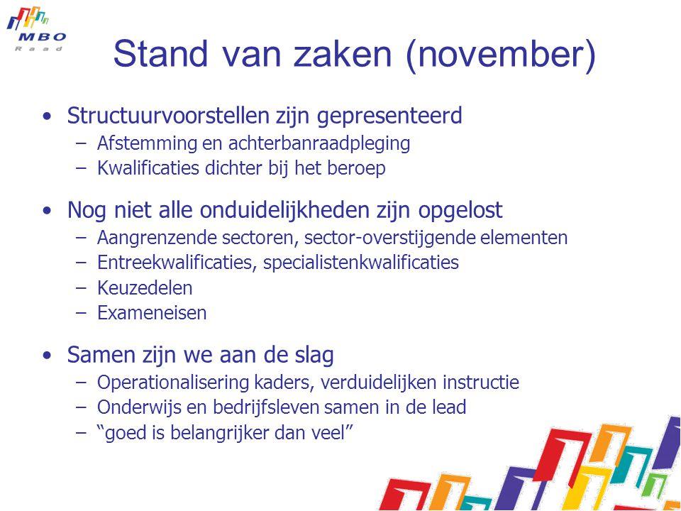 Stand van zaken (november) Structuurvoorstellen zijn gepresenteerd –Afstemming en achterbanraadpleging –Kwalificaties dichter bij het beroep Nog niet