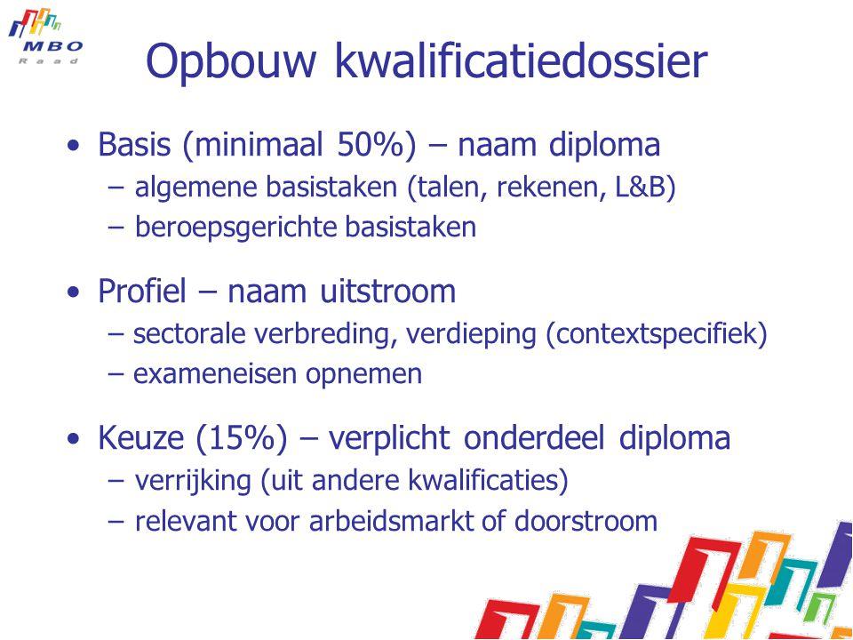Opbouw kwalificatiedossier Basis (minimaal 50%) – naam diploma –algemene basistaken (talen, rekenen, L&B) –beroepsgerichte basistaken Profiel – naam u