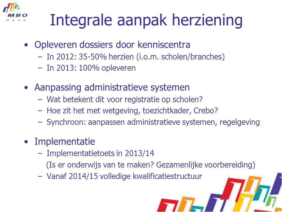 Integrale aanpak herziening Opleveren dossiers door kenniscentra –In 2012: 35-50% herzien (i.o.m. scholen/branches) –In 2013: 100% opleveren Aanpassin