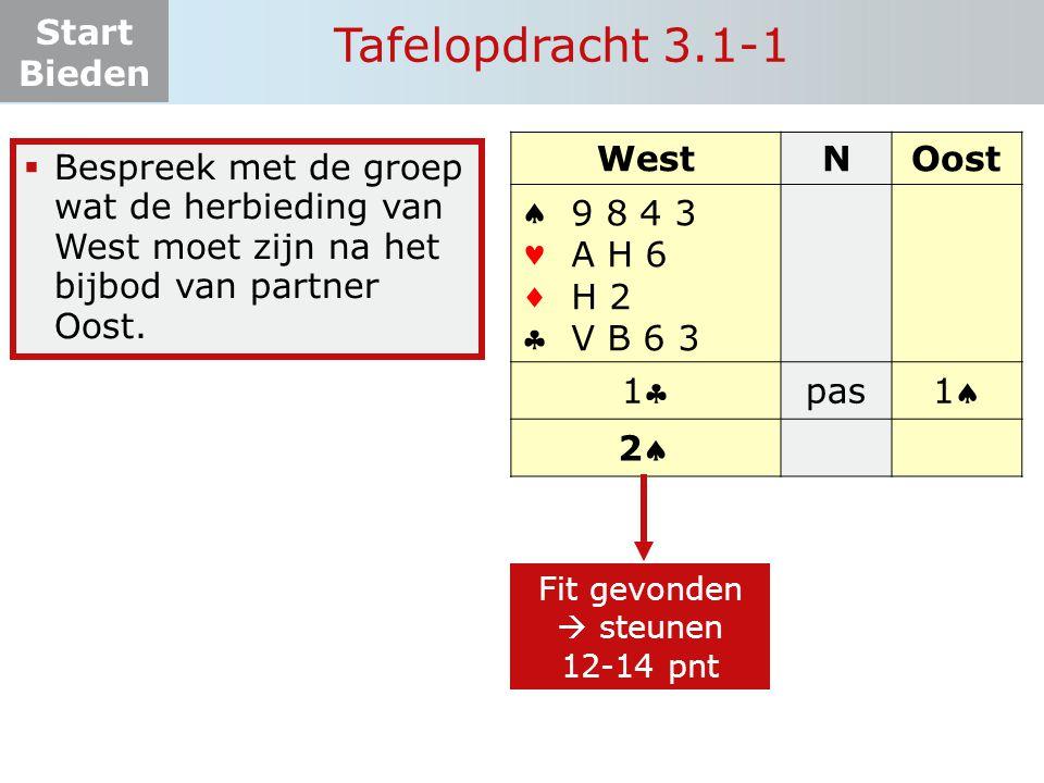 Start Bieden Tafelopdracht 3.1-1  Bespreek met de groep wat de herbieding van West moet zijn na het bijbod van partner Oost.