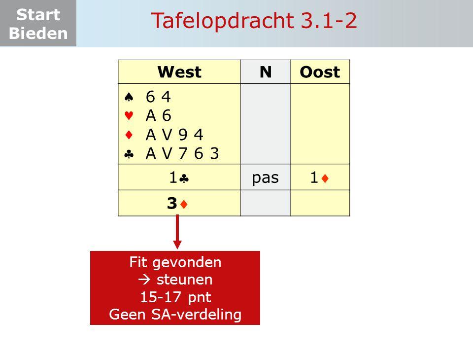 Start Bieden Tafelopdracht 3.1-2 WestNOost    11 pas 11 6 4 A 6 A V 9 4 A V 7 6 3 Fit gevonden  steunen 15-17 pnt Geen SA-verdeling 33