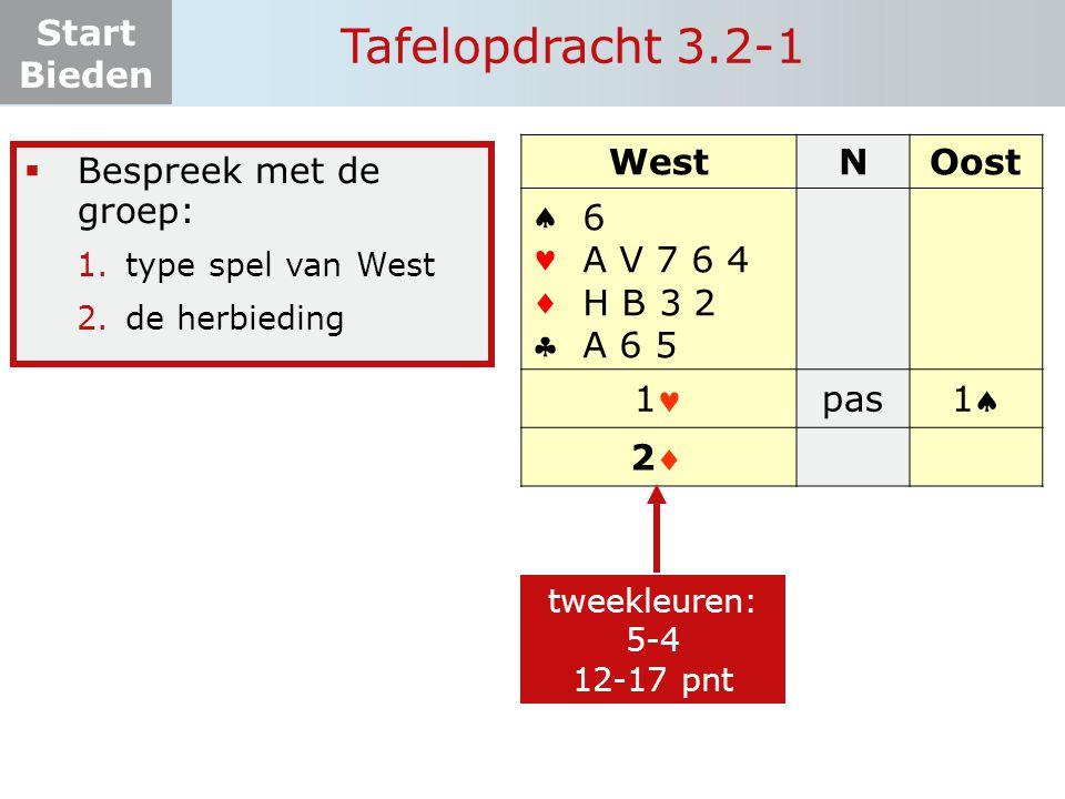 Start Bieden Tafelopdracht 3.2-1  Bespreek met de groep: 1.type spel van West 2.de herbieding WestNOost    1 pas 11 6 A V 7 6 4 H B 3 2 A 6 5 tweekleuren: 5-4 12-17 pnt 22