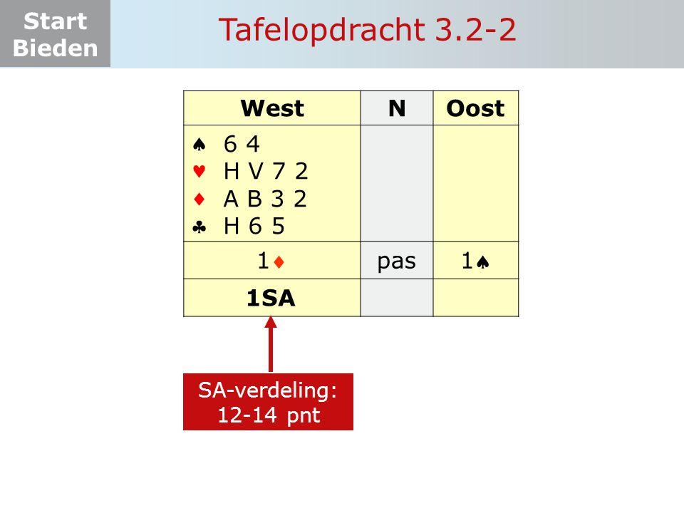 Start Bieden Tafelopdracht 3.2-2 WestNOost    11 pas 11 6 4 H V 7 2 A B 3 2 H 6 5 SA-verdeling: 12-14 pnt 1SA
