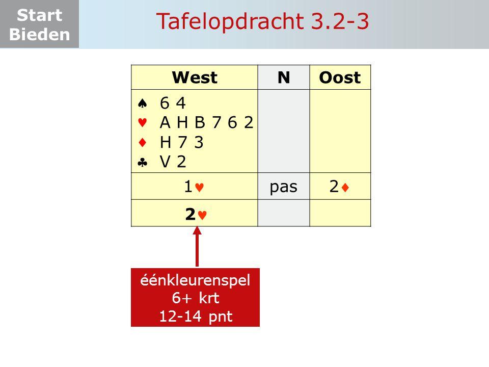 Start Bieden Tafelopdracht 3.2-3 WestNOost    1 pas 22 6 4 A H B 7 6 2 H 7 3 V 2 éénkleurenspel 6+ krt 12-14 pnt 2