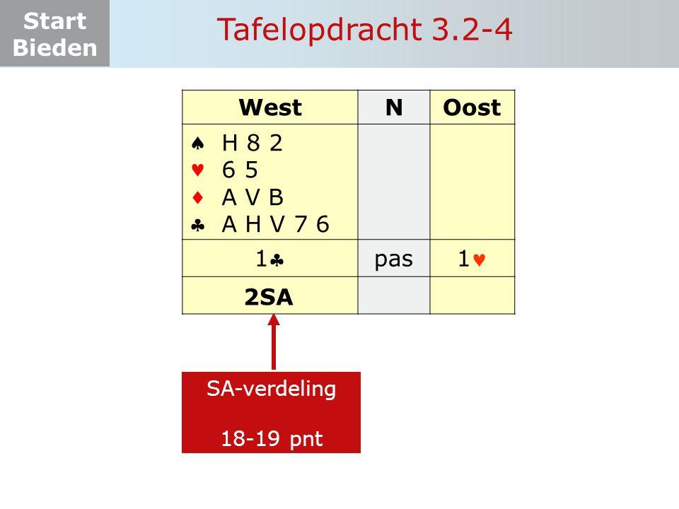 Start Bieden Tafelopdracht 3.2-4 WestNOost    11 pas 1 H 8 2 6 5 A V B A H V 7 6 SA-verdeling 18-19 pnt 2SA