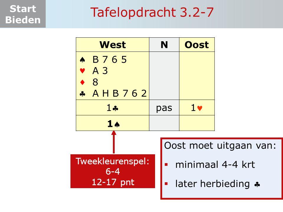 Start Bieden Tafelopdracht 3.2-7 WestNOost    11 pas 1 B 7 6 5 A 3 8 A H B 7 6 2 Tweekleurenspel: 6-4 12-17 pnt 11 Oost moet uitgaan van:  minimaal 4-4 krt  later herbieding 
