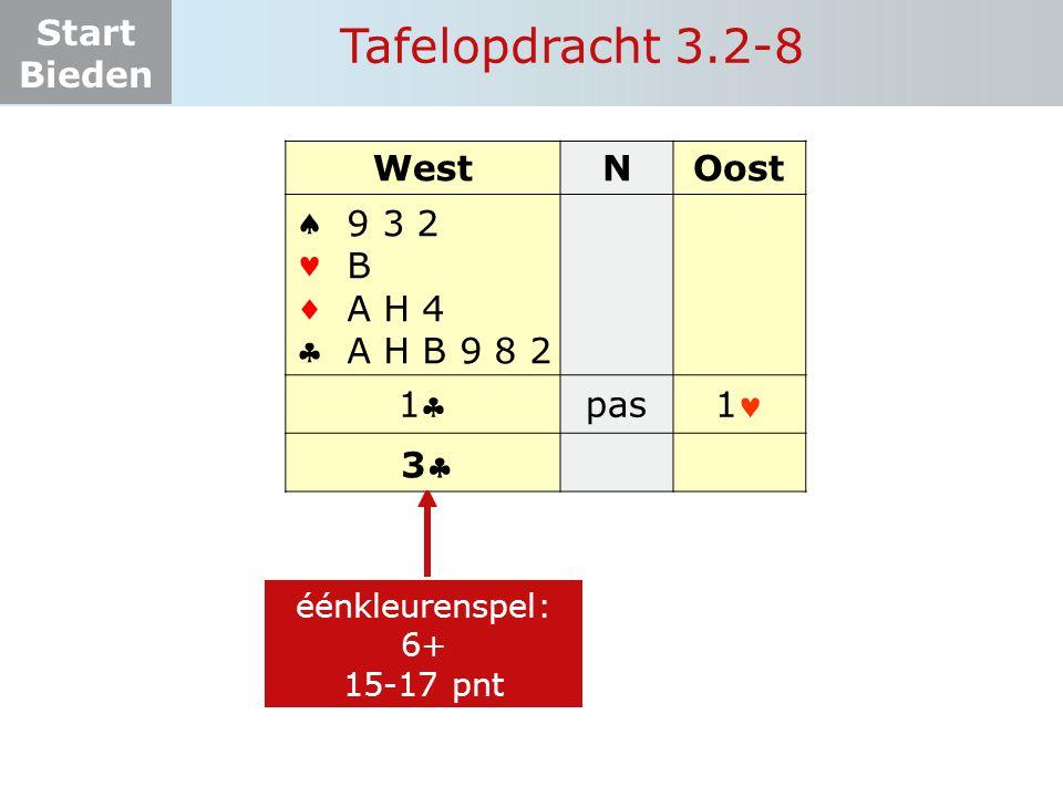 Start Bieden Tafelopdracht 3.2-8 WestNOost    11 pas 1 9 3 2 B A H 4 A H B 9 8 2 éénkleurenspel: 6+ 15-17 pnt 33