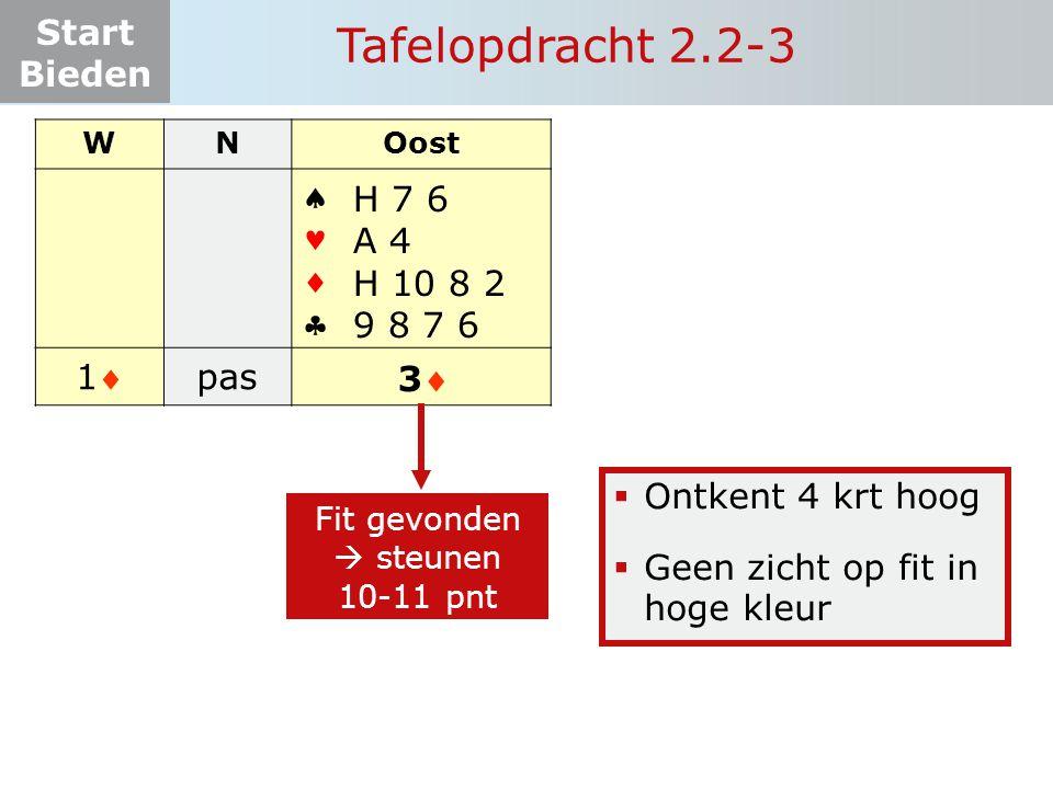 Start Bieden Tafelopdracht 2.2-3 WNOost    11 pas.